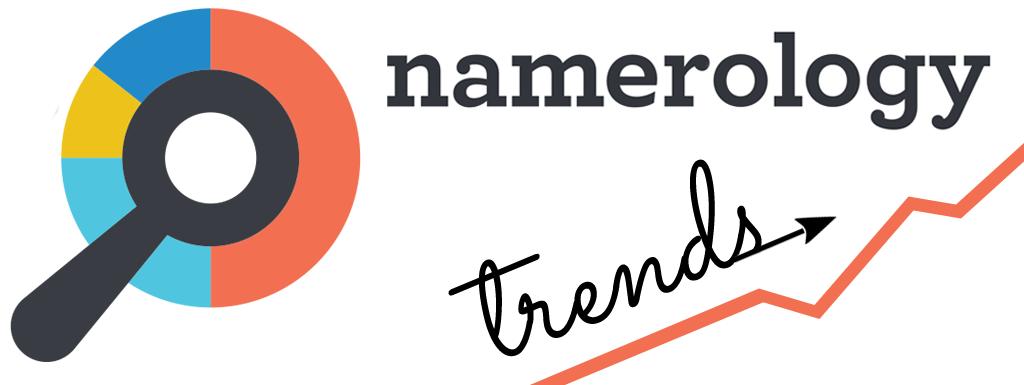 """Header image: """"Namerology Trends"""""""